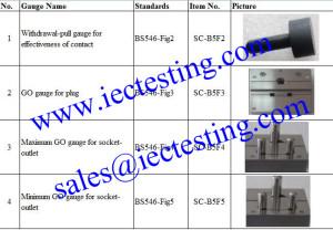 BS1363 gauge list