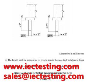 TIS 166-2549 Figure A.7  Gauge for testing minimum withdrawal force