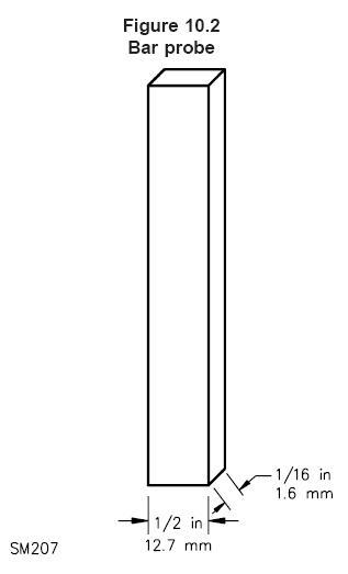UL1278 Figure10.2